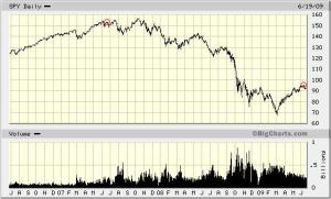 09-06-22_insider_selling_an.gif2009652128